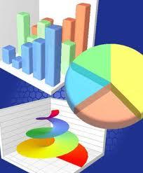 grafici economia Italia
